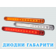 LED Диодни габарити